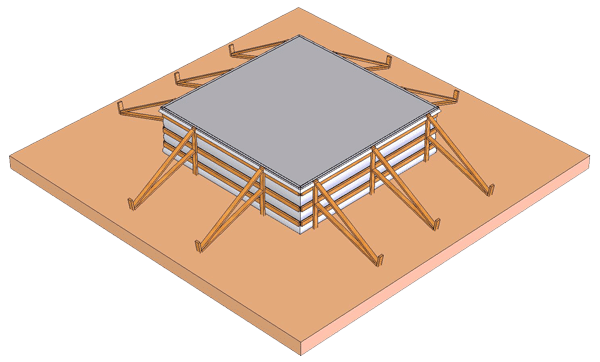 complete - Foundation